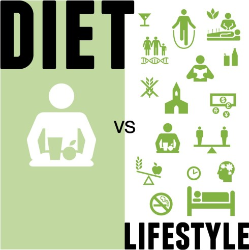 diet, lifestyle, illustration, analogy, health, fatal sequence, fs, icons, symbols, aiga